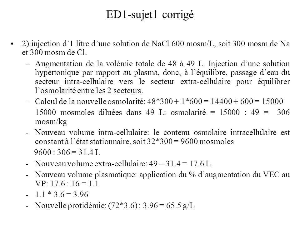 ED1-sujet1 corrigé 2) injection d1 litre dune solution de NaCl 600 mosm/L, soit 300 mosm de Na et 300 mosm de Cl. –Augmentation de la volémie totale d