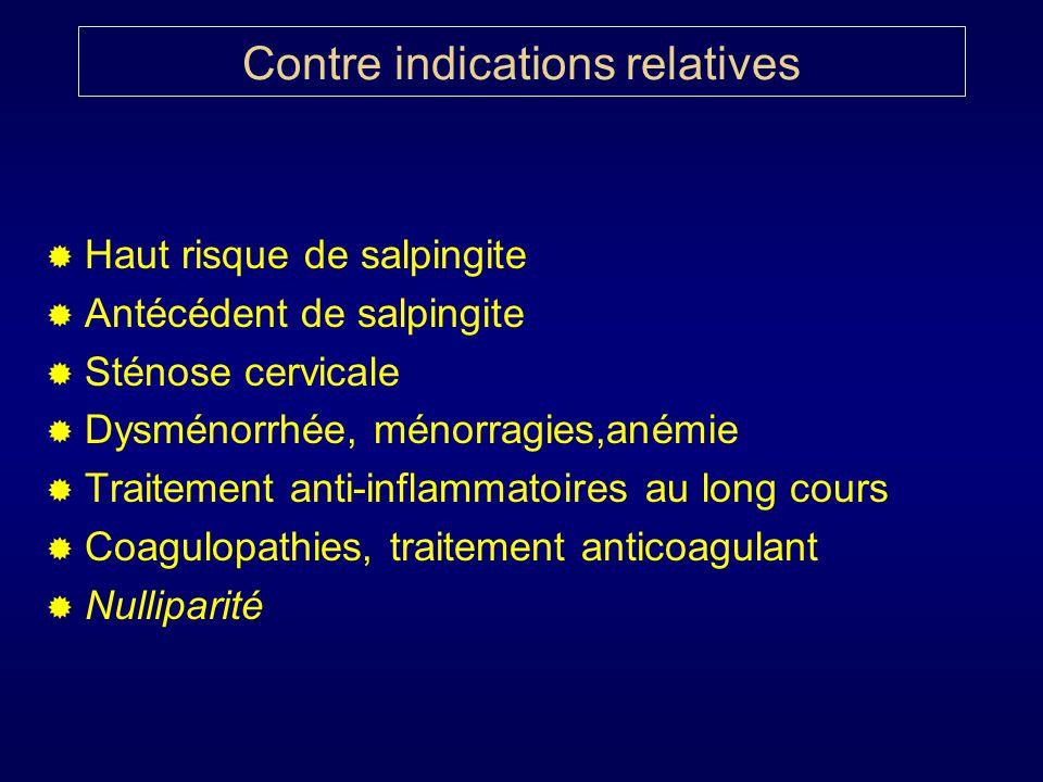 Contre indications relatives Haut risque de salpingite Antécédent de salpingite Sténose cervicale Dysménorrhée, ménorragies,anémie Traitement anti-inf