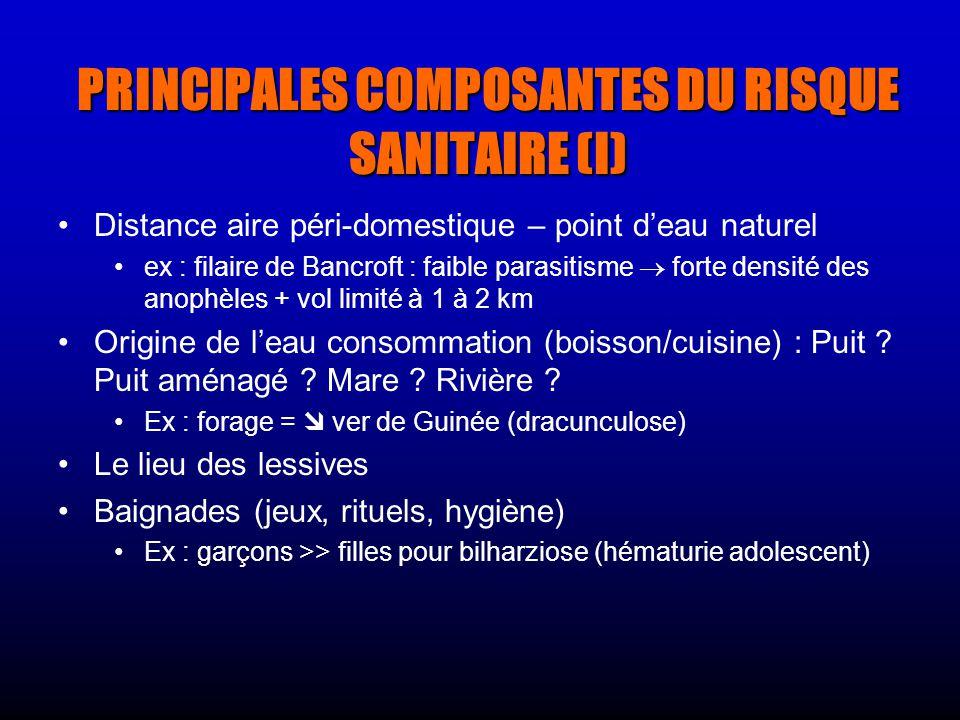PRINCIPALES COMPOSANTES DU RISQUE SANITAIRE (II) Temps dexposition ex : contact eau de boisson/lessive femmes plus contaminées bilharziose, onchocercose, trypanosomiase Proximité de laire agricole .