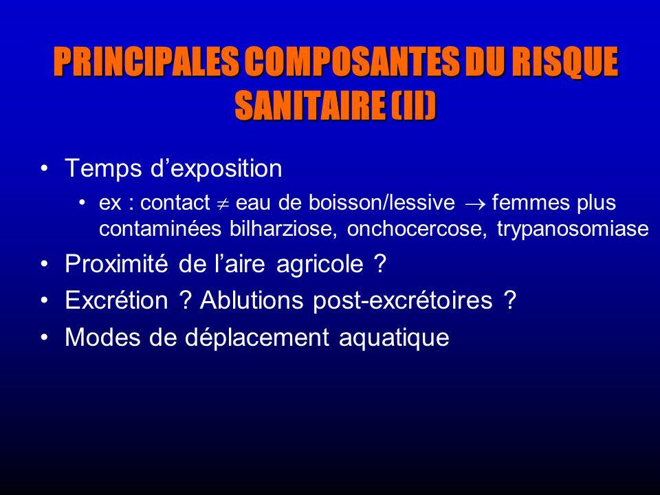 PRINCIPALES COMPOSANTES DU RISQUE SANITAIRE (II) Temps dexposition ex : contact eau de boisson/lessive femmes plus contaminées bilharziose, onchocerco