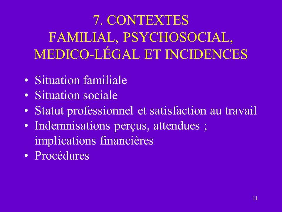11 7. CONTEXTES FAMILIAL, PSYCHOSOCIAL, MEDICO-LÉGAL ET INCIDENCES Situation familiale Situation sociale Statut professionnel et satisfaction au trava