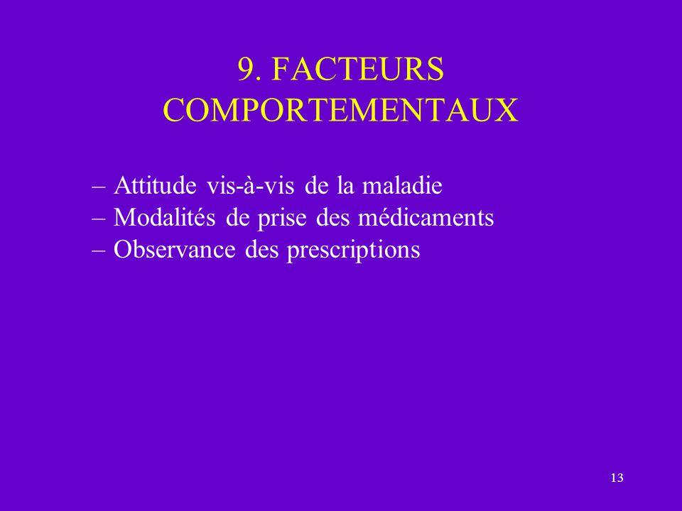 13 9. FACTEURS COMPORTEMENTAUX –Attitude vis-à-vis de la maladie –Modalités de prise des médicaments –Observance des prescriptions