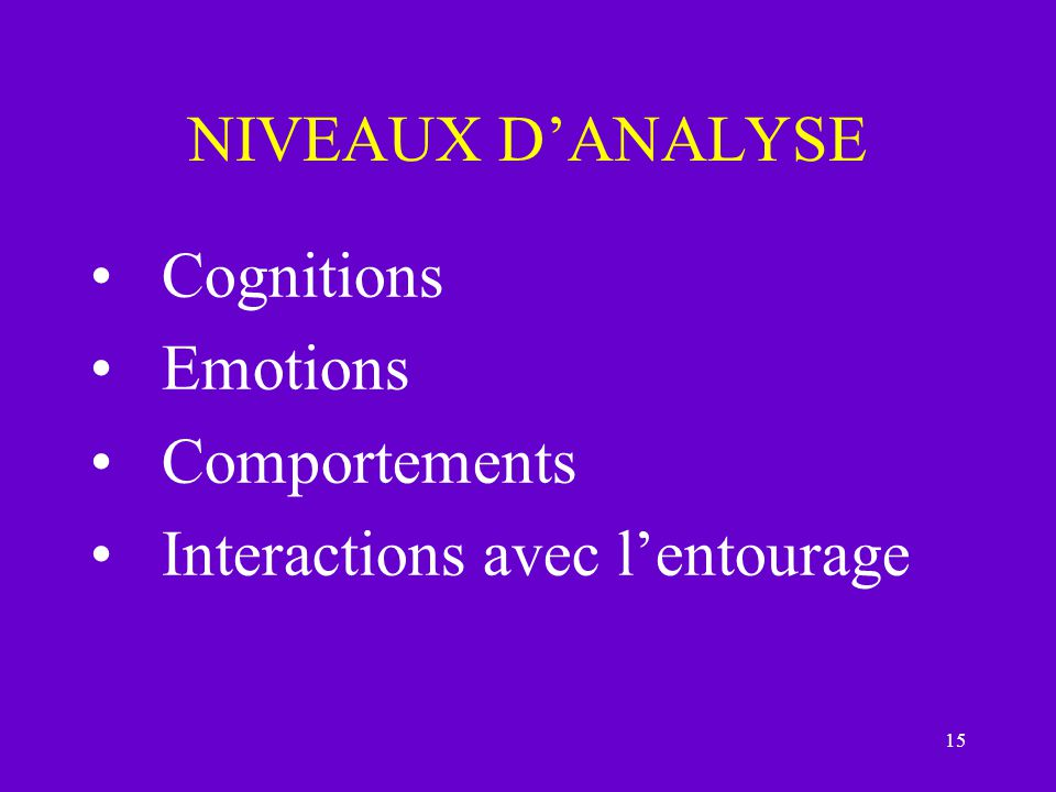15 NIVEAUX DANALYSE Cognitions Emotions Comportements Interactions avec lentourage