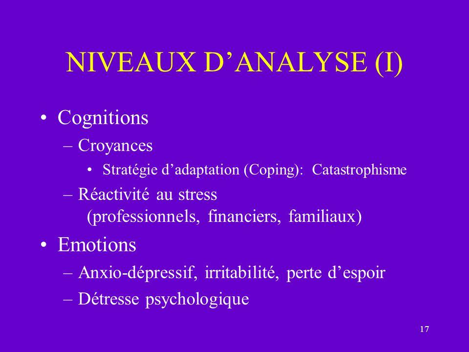 17 NIVEAUX DANALYSE (I) Cognitions –Croyances Stratégie dadaptation (Coping): Catastrophisme –Réactivité au stress (professionnels, financiers, famili