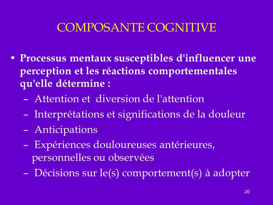 20 COMPOSANTE COGNITIVE Processus mentaux susceptibles d'influencer une perception et les réactions comportementales qu'elle détermine : – Attention e