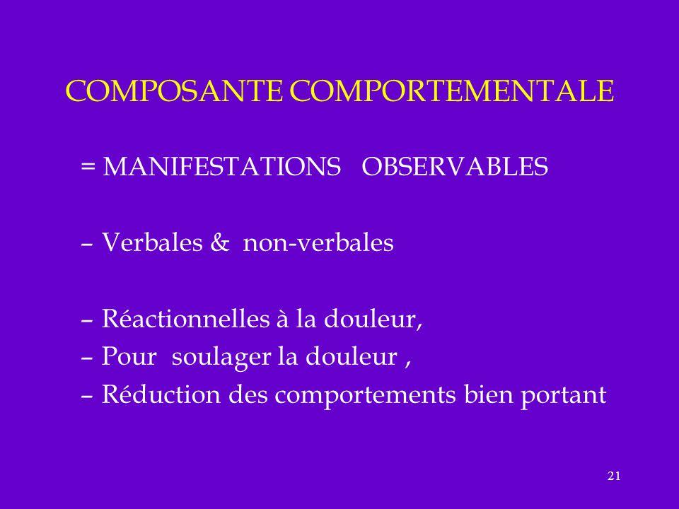 21 COMPOSANTE COMPORTEMENTALE = MANIFESTATIONS OBSERVABLES –Verbales & non-verbales –Réactionnelles à la douleur, –Pour soulager la douleur, –Réductio