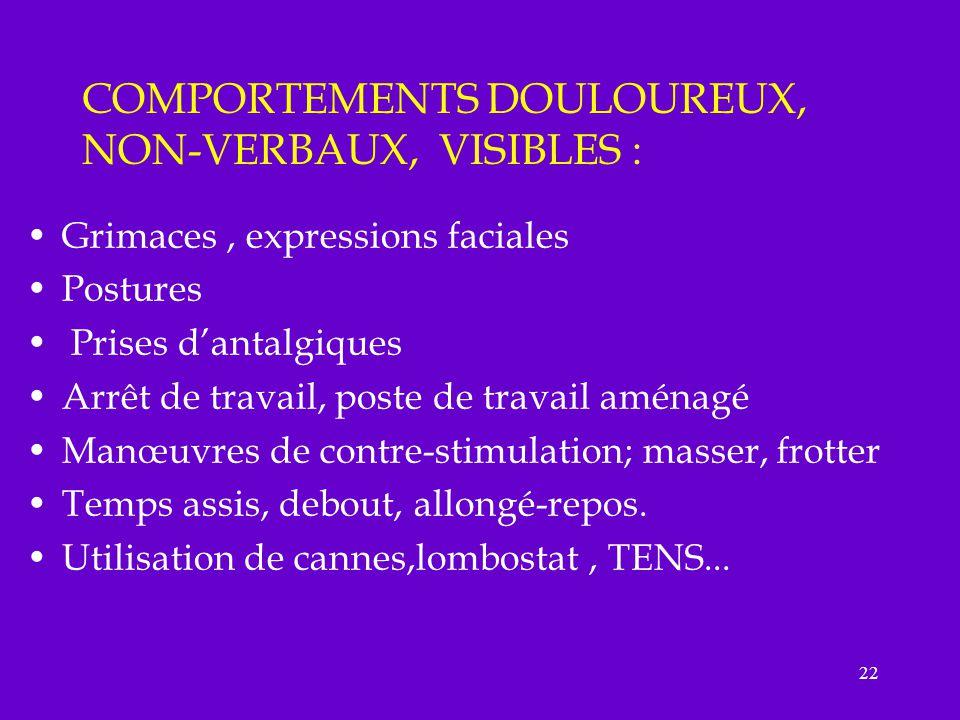 22 COMPORTEMENTS DOULOUREUX, NON-VERBAUX, VISIBLES : Grimaces, expressions faciales Postures Prises dantalgiques Arrêt de travail, poste de travail am