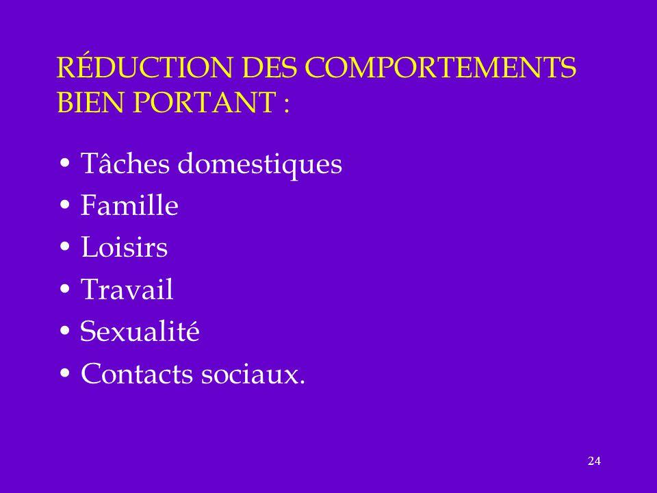24 RÉDUCTION DES COMPORTEMENTS BIEN PORTANT : Tâches domestiques Famille Loisirs Travail Sexualité Contacts sociaux.