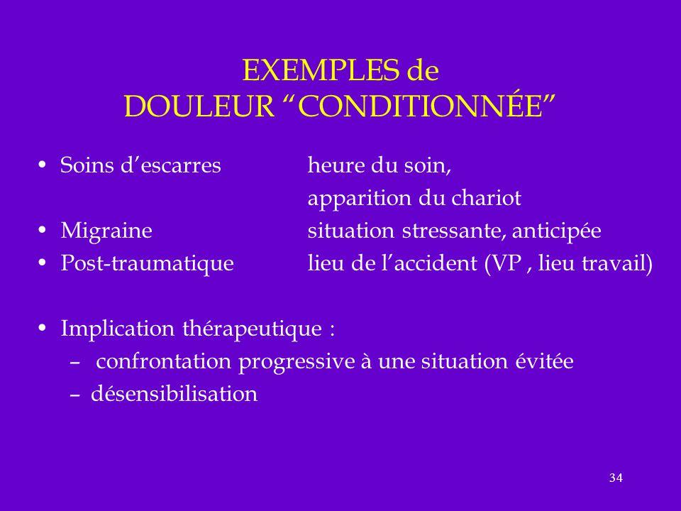 34 EXEMPLES de DOULEUR CONDITIONNÉE Soins descarres heure du soin, apparition du chariot Migraine situation stressante, anticipée Post-traumatique lie