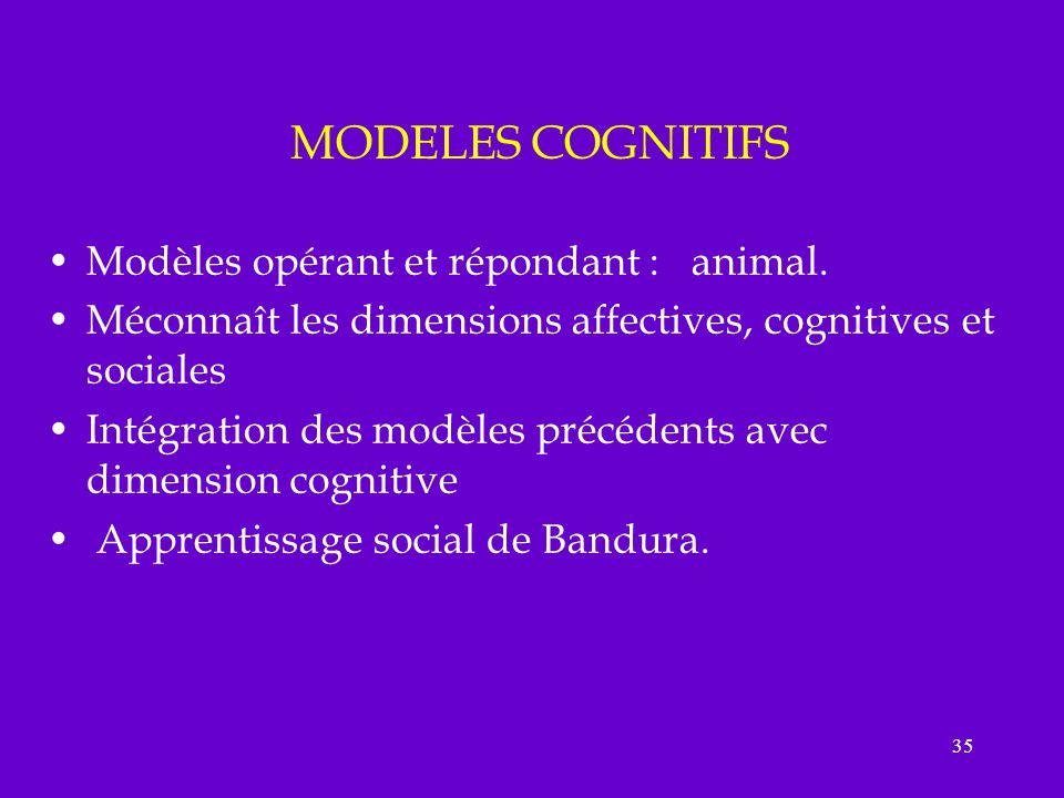 35 MODELES COGNITIFS Modèles opérant et répondant : animal. Méconnaît les dimensions affectives, cognitives et sociales Intégration des modèles précéd