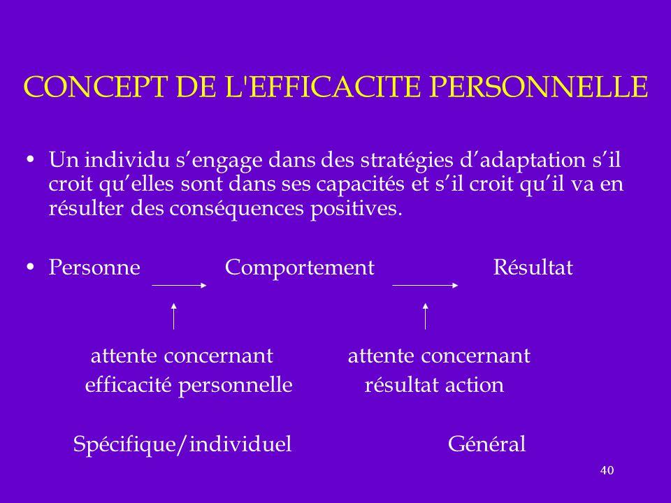 40 CONCEPT DE L'EFFICACITE PERSONNELLE Un individu sengage dans des stratégies dadaptation sil croit quelles sont dans ses capacités et sil croit quil