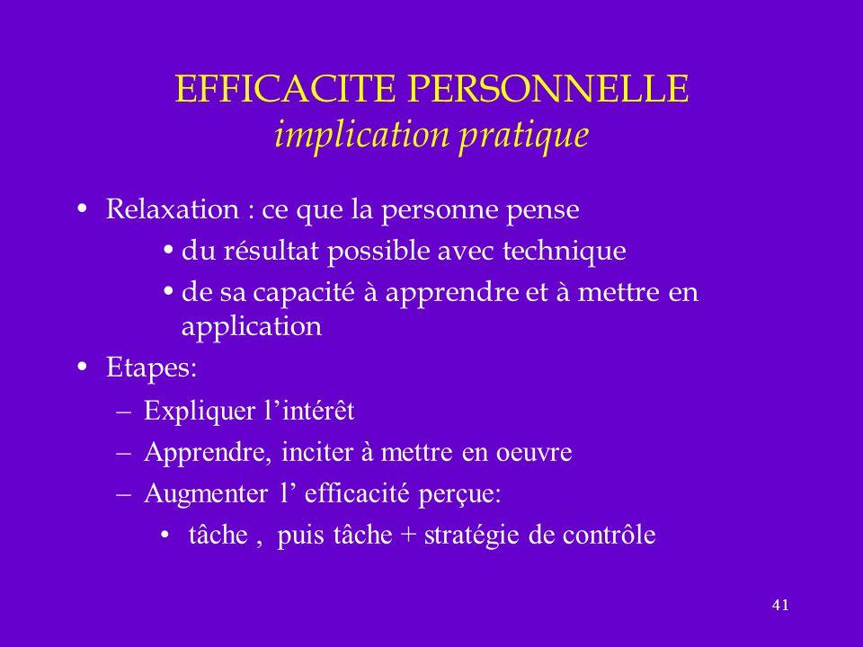 41 EFFICACITE PERSONNELLE implication pratique Relaxation : ce que la personne pense du résultat possible avec technique de sa capacité à apprendre et