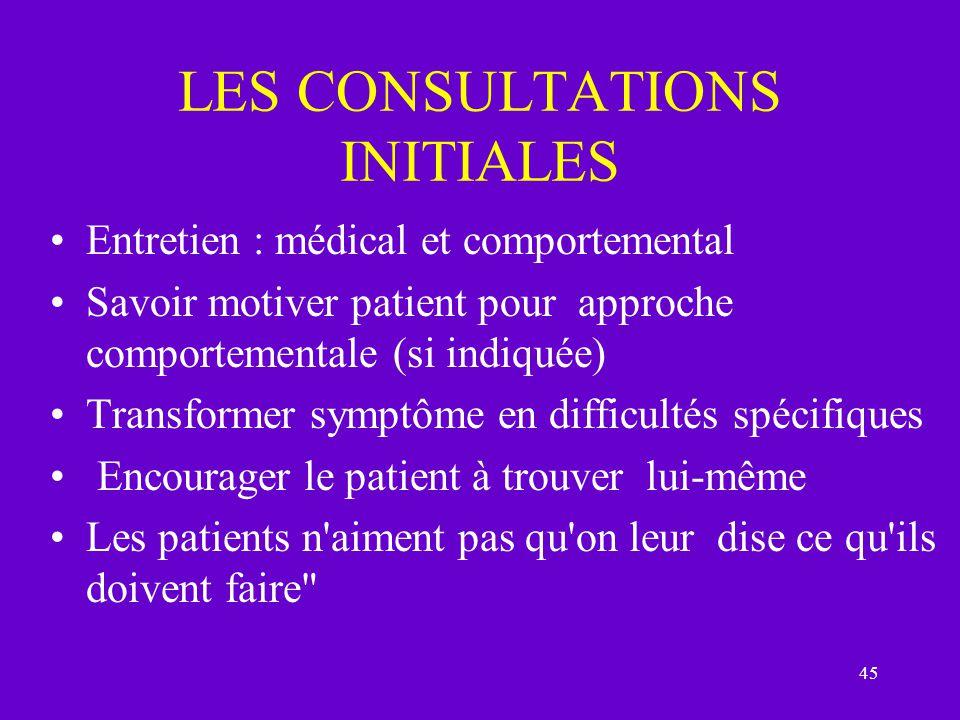 45 LES CONSULTATIONS INITIALES Entretien : médical et comportemental Savoir motiver patient pour approche comportementale (si indiquée) Transformer sy
