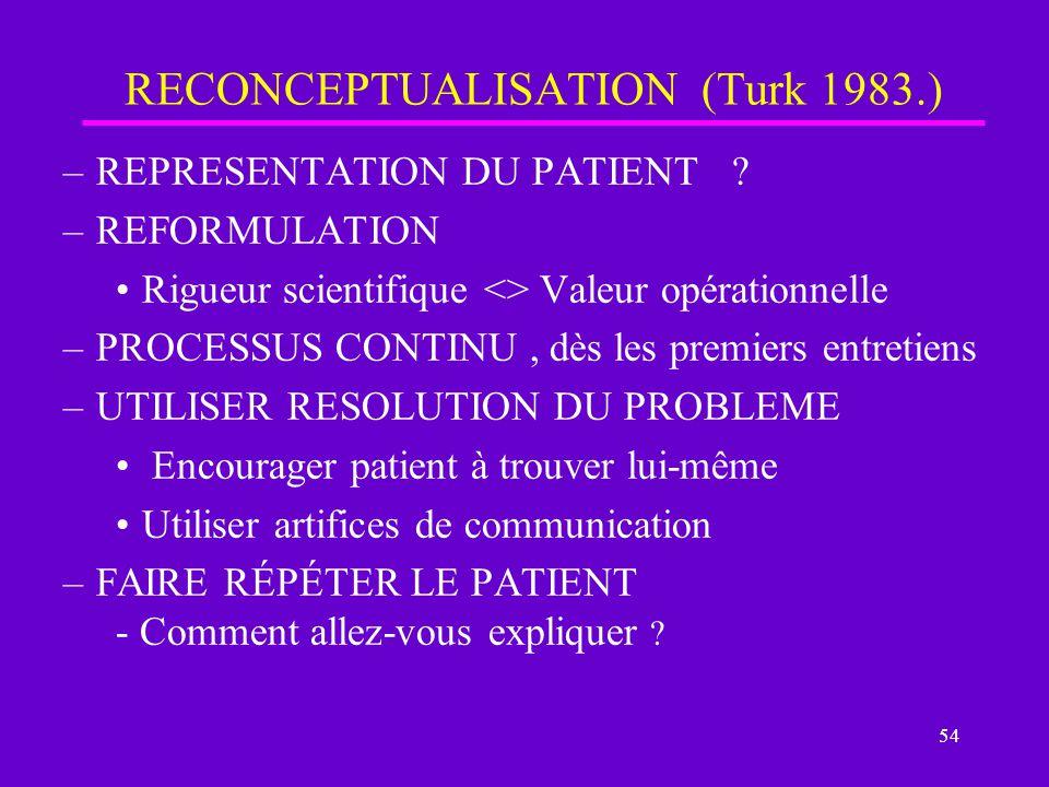 54 RECONCEPTUALISATION (Turk 1983.) –REPRESENTATION DU PATIENT ? –REFORMULATION Rigueur scientifique <> Valeur opérationnelle –PROCESSUS CONTINU, dès