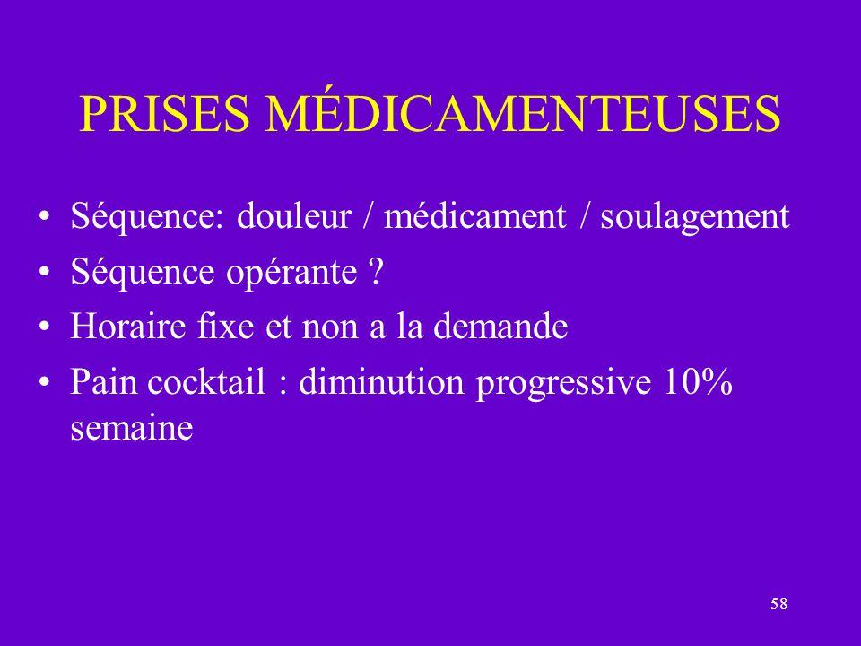 58 PRISES MÉDICAMENTEUSES Séquence: douleur / médicament / soulagement Séquence opérante ? Horaire fixe et non a la demande Pain cocktail : diminution