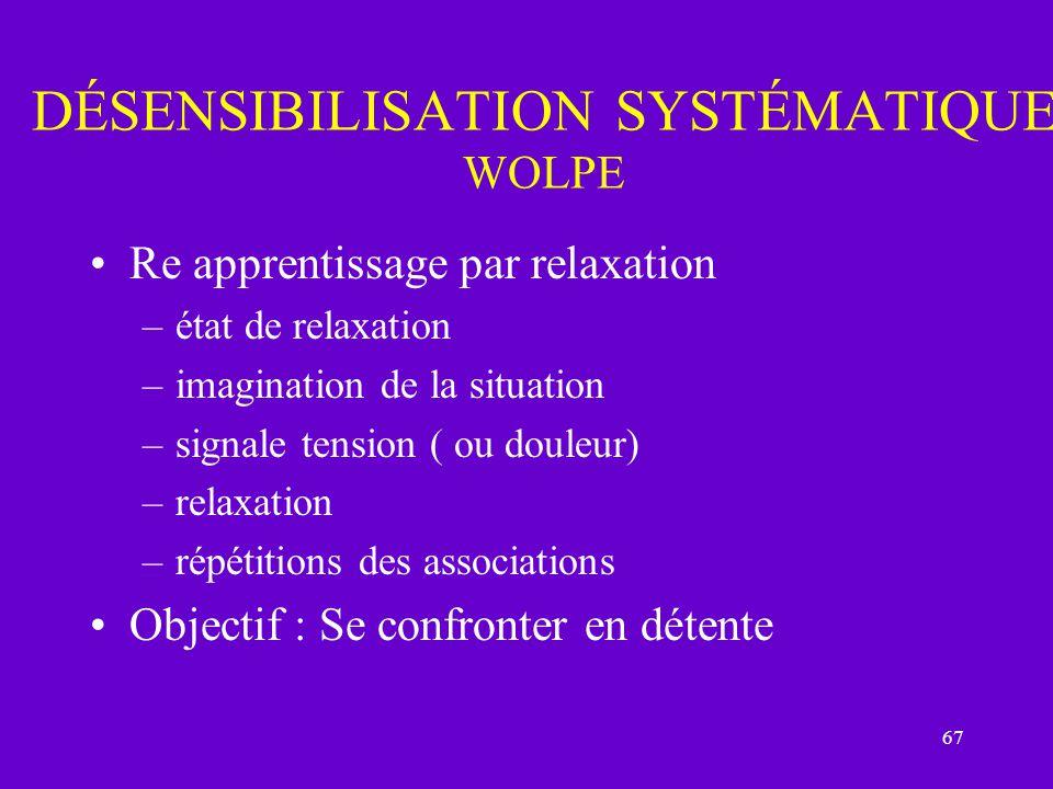 67 DÉSENSIBILISATION SYSTÉMATIQUE WOLPE Re apprentissage par relaxation –état de relaxation –imagination de la situation –signale tension ( ou douleur