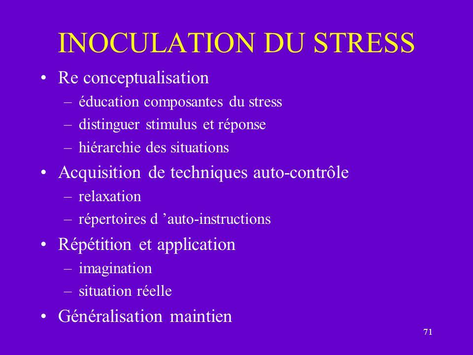 71 INOCULATION DU STRESS Re conceptualisation –éducation composantes du stress –distinguer stimulus et réponse –hiérarchie des situations Acquisition