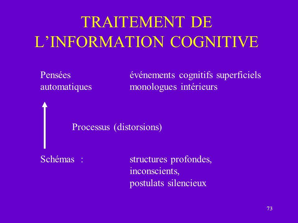 73 TRAITEMENT DE LINFORMATION COGNITIVE Pensées événements cognitifs superficiels automatiques monologues intérieurs Schémas : structures profondes, i
