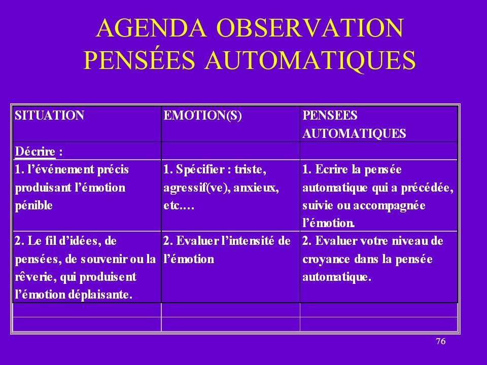 76 AGENDA OBSERVATION PENSÉES AUTOMATIQUES