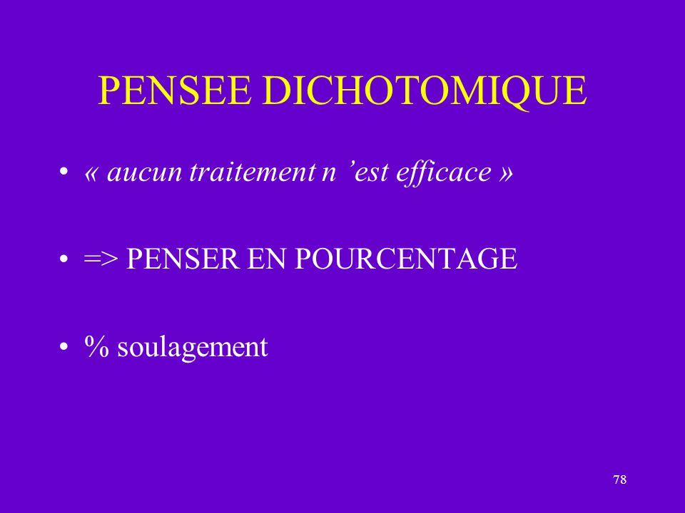 78 PENSEE DICHOTOMIQUE « aucun traitement n est efficace » => PENSER EN POURCENTAGE % soulagement