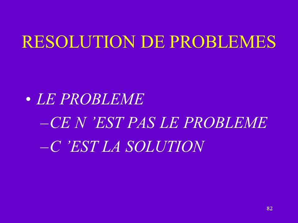 82 RESOLUTION DE PROBLEMES LE PROBLEME –CE N EST PAS LE PROBLEME –C EST LA SOLUTION
