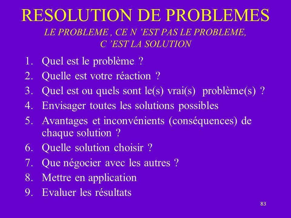 83 RESOLUTION DE PROBLEMES LE PROBLEME, CE N EST PAS LE PROBLEME, C EST LA SOLUTION 1.Quel est le problème ? 2.Quelle est votre réaction ? 3.Quel est