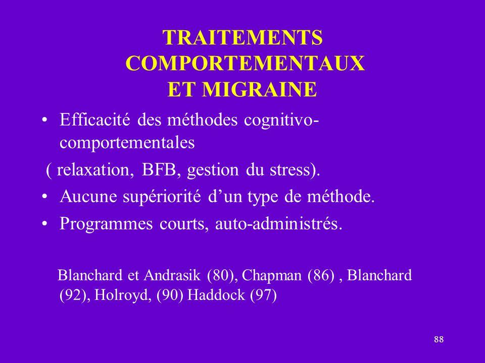 88 TRAITEMENTS COMPORTEMENTAUX ET MIGRAINE Efficacité des méthodes cognitivo- comportementales ( relaxation, BFB, gestion du stress). Aucune supériori