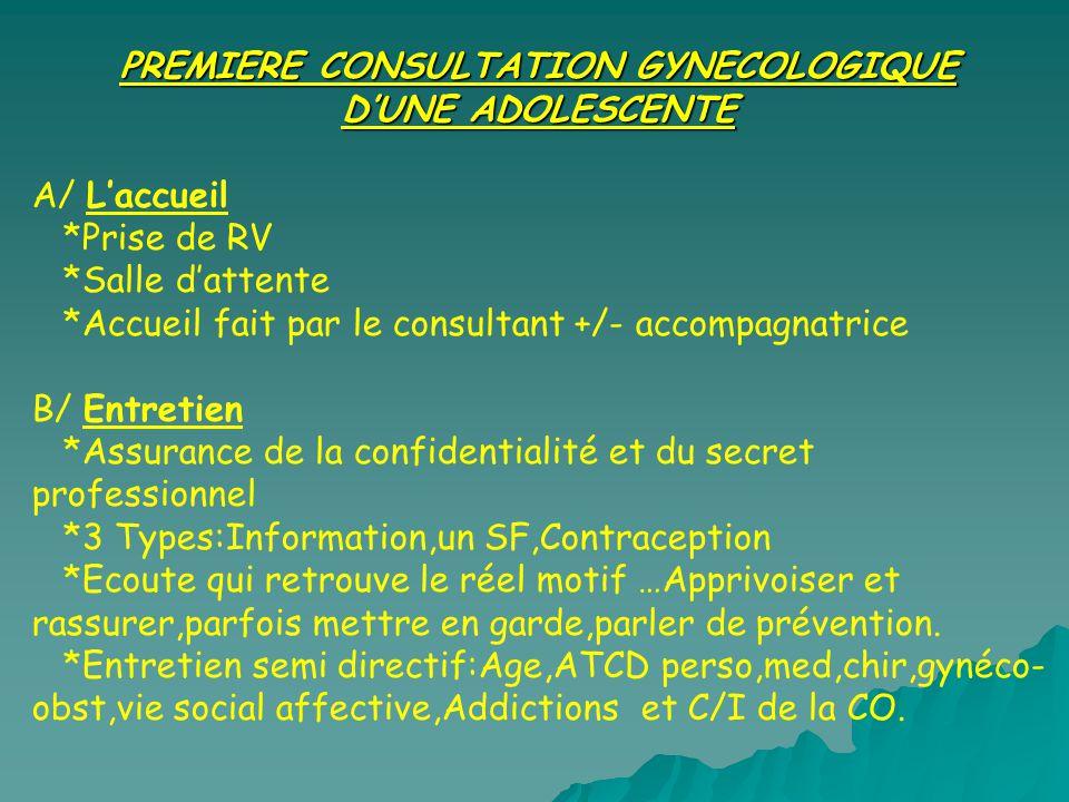 PREMIERE CONSULTATION GYNECOLOGIQUE DUNE ADOLESCENTE A/ Laccueil *Prise de RV *Salle dattente *Accueil fait par le consultant +/- accompagnatrice B/ E