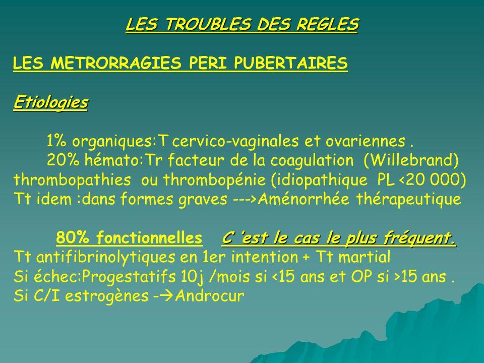 LES TROUBLES DES REGLES LES METRORRAGIES PERI PUBERTAIRESEtiologies 1% organiques:T cervico-vaginales et ovariennes. 20% hémato:Tr facteur de la coagu