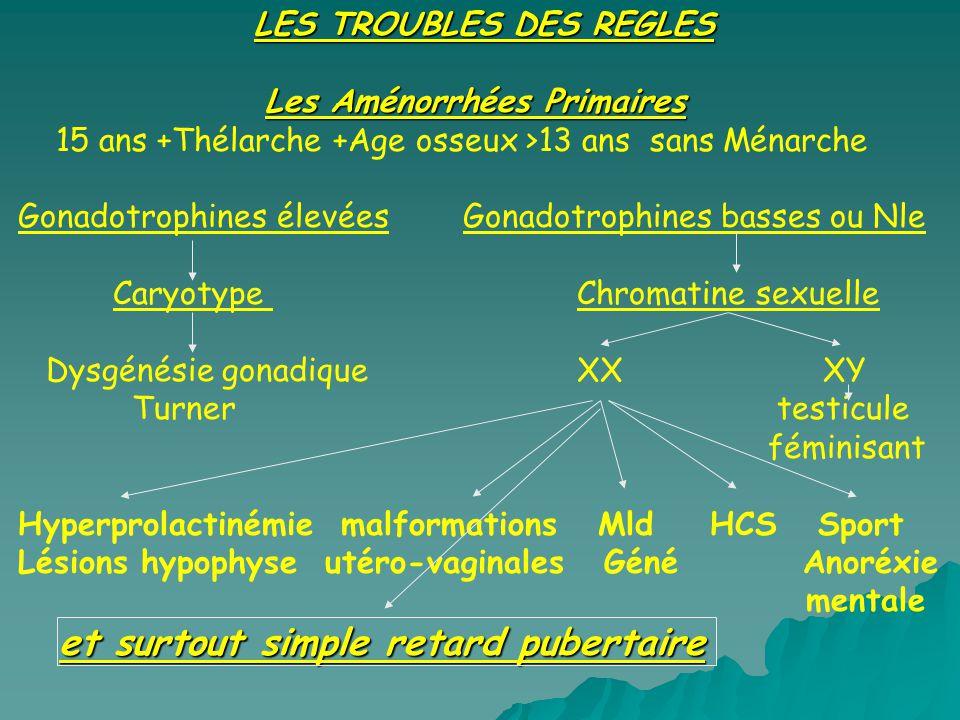 LES TROUBLES DES REGLES Les Aménorrhées Primaires 15 ans +Thélarche +Age osseux >13 ans sans Ménarche Gonadotrophines élevées Gonadotrophines basses o