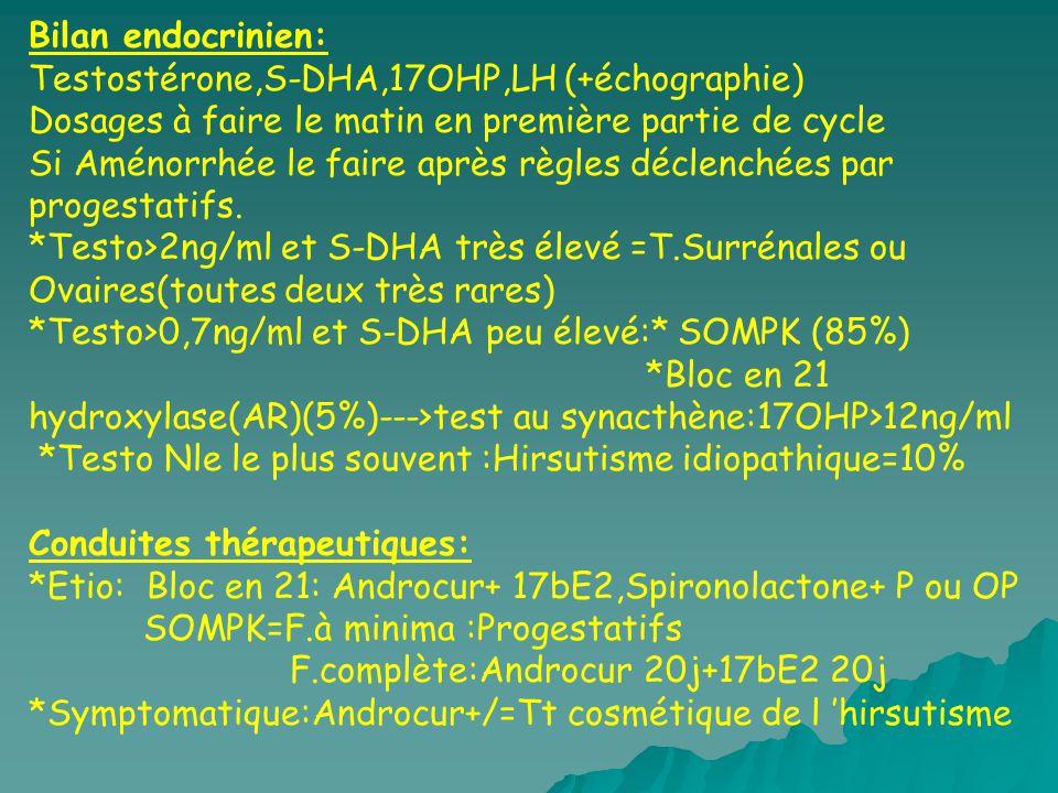 Bilan endocrinien: Testostérone,S-DHA,17OHP,LH (+échographie) Dosages à faire le matin en première partie de cycle Si Aménorrhée le faire après règles