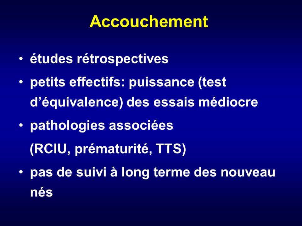 études rétrospectives petits effectifs: puissance (test déquivalence) des essais médiocre pathologies associées (RCIU, prématurité, TTS) pas de suivi à long terme des nouveau nés Accouchement