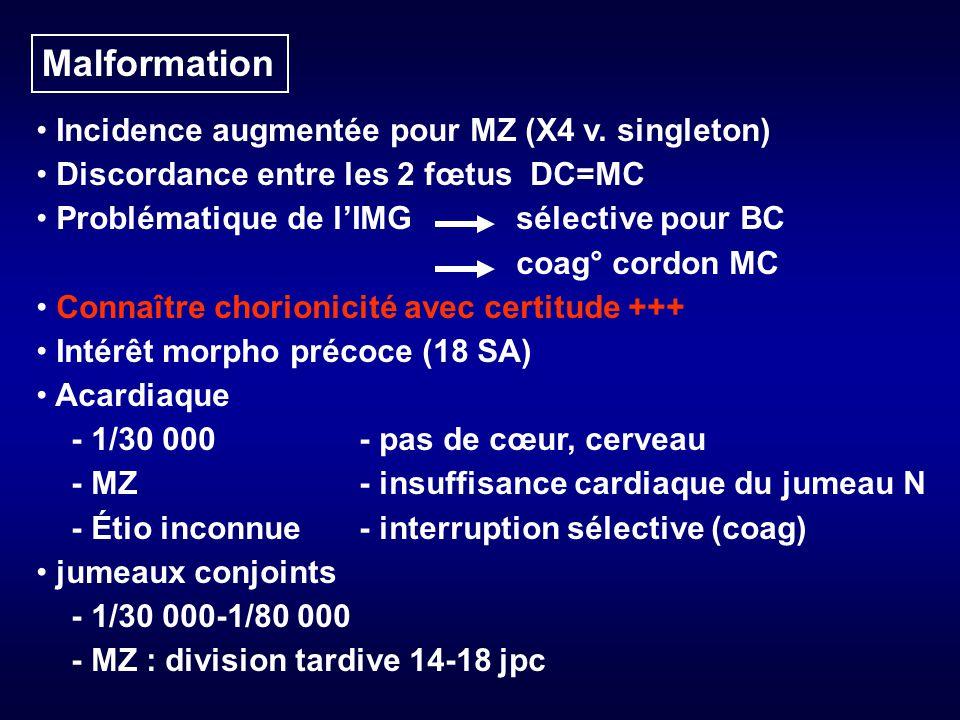 Incidence augmentée pour MZ (X4 v.