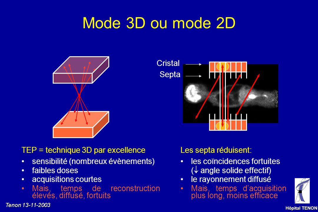 Tenon 13-11-2003 Hôpital TENON Coïncidences diffusées Diff. dans le patient: - Pic-Compton - LDR incorrecte 300 keV 511 keV LDR Diff. dans le cristal: