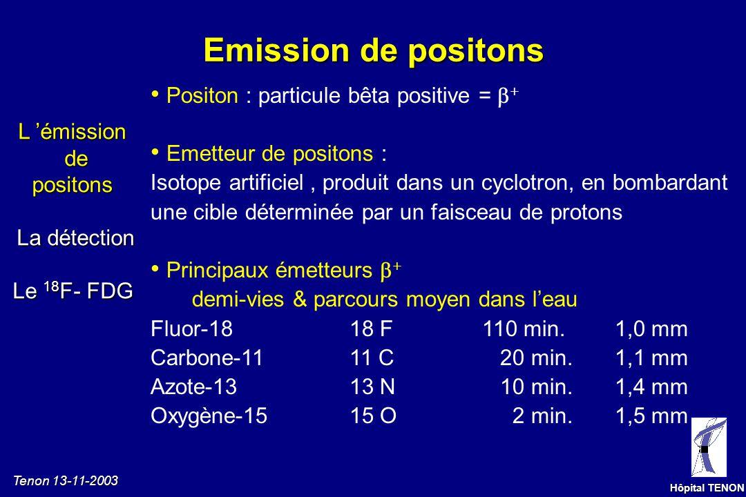 Tenon 13-11-2003 Hôpital TENON PLAN DE LEXPOSE u Définitions, bases physiques et biologiques u TEP au [F18]-FDG en pathologie thoracique tumorale - No