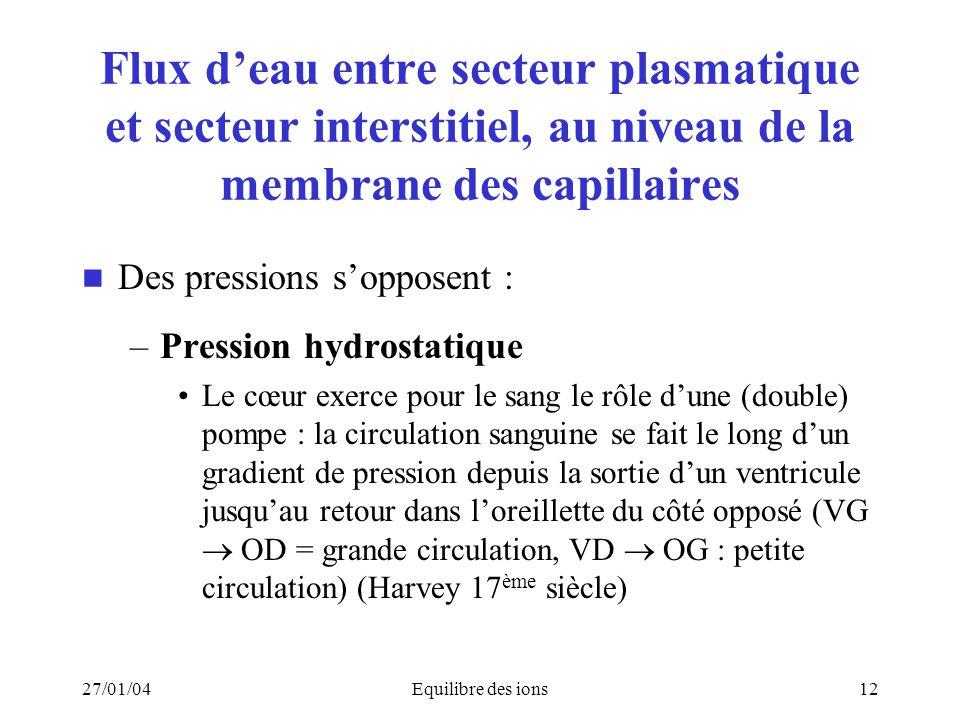 27/01/04Equilibre des ions12 Flux deau entre secteur plasmatique et secteur interstitiel, au niveau de la membrane des capillaires Des pressions soppo