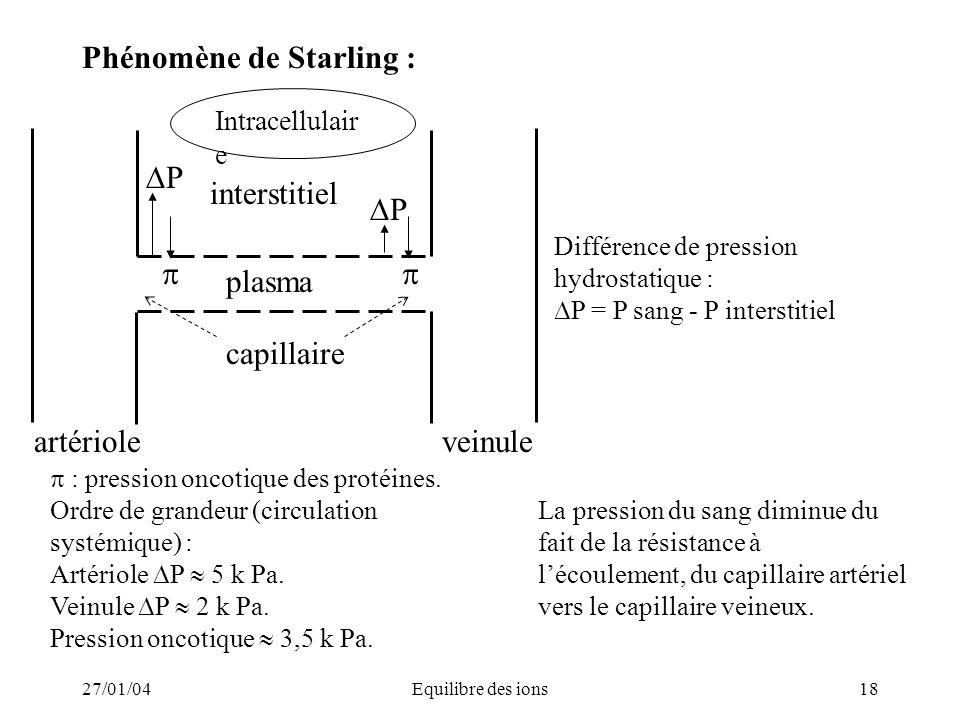 27/01/04Equilibre des ions18 Phénomène de Starling : Intracellulair e interstitiel plasma artérioleveinule Différence de pression hydrostatique : P =