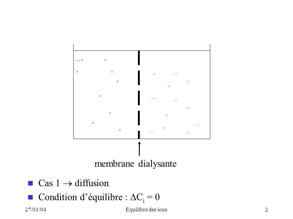 27/01/04Equilibre des ions2 Cas 1 diffusion Condition déquilibre : C i = 0 ° ° ° ° ° ° ° ° ^ ^ ^ ^ ^ ^ ^ … … … … … membrane dialysante