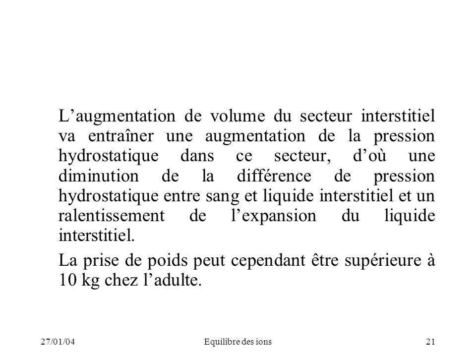 27/01/04Equilibre des ions21 Laugmentation de volume du secteur interstitiel va entraîner une augmentation de la pression hydrostatique dans ce secteu