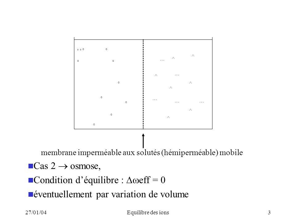 27/01/04Equilibre des ions3 Cas 2 osmose, Condition déquilibre : eff = 0 éventuellement par variation de volume ° ° ° ° ° ° ° ° ^ ^ ^ ^ ^ ^ ^ … … … …