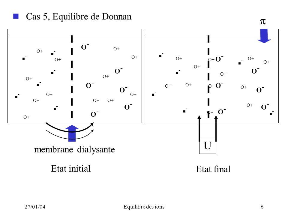 27/01/04Equilibre des ions6 Cas 5, Equilibre de Donnan O- O- O+ membrane dialysante O- O- O- O- O- O- O- O- O- O- O+ O- O- O- O- O- O- O- O- O- O- O-