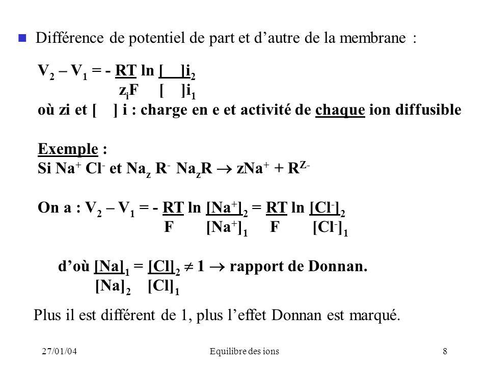 27/01/04Equilibre des ions8 Différence de potentiel de part et dautre de la membrane : Plus il est différent de 1, plus leffet Donnan est marqué. V 2