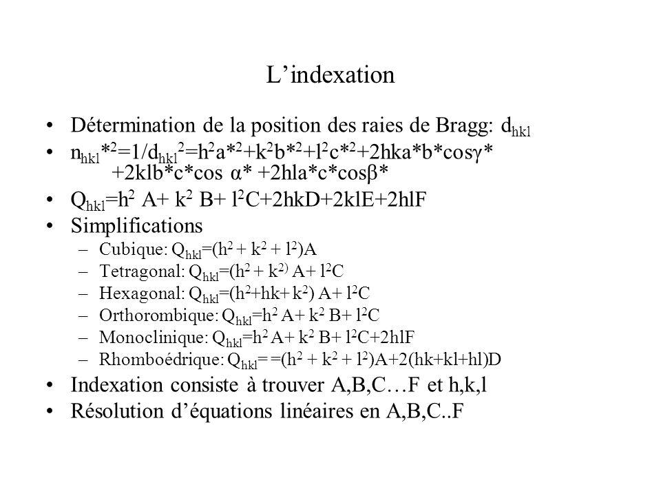 Méthodes dindexation et facteurs de confiance Essais et erreurs (Treor:Werner ) –Attribution dindices (petits) aux quelques premières réflexions puis résolution déquations linéaires avec inconnues A,B,C,..F – Test si ces paramètres permettent lindexation des raies suivantes.