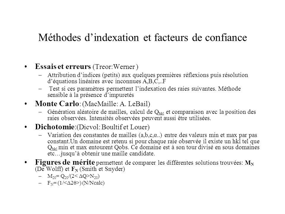 Méthodes dindexation et facteurs de confiance Essais et erreurs (Treor:Werner ) –Attribution dindices (petits) aux quelques premières réflexions puis