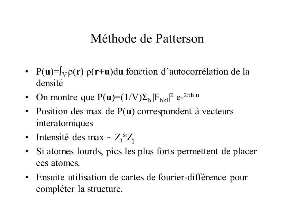 Méthode de Patterson P(u)= V ρ(r) ρ(r+u)du fonction dautocorrélation de la densité On montre que P(u)=(1/V)Σ h |F hkl | 2 e- 2πh.u Position des max de
