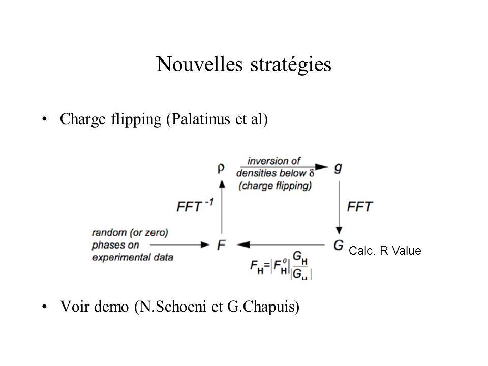 Nouvelles stratégies Charge flipping (Palatinus et al) Voir demo (N.Schoeni et G.Chapuis) Calc. R Value