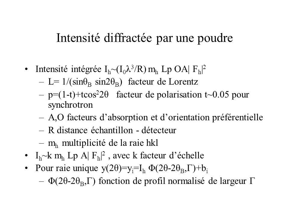 Laffinement On cherche à minimiser M= Σ i w i [y i (obs)-y i (calc)] 2 Y i (calc)=Σ hkl (I hkl Φ(2θ i -2θ B,hkl,Γ)+b i ) –Souvent, Φ= ηL + (1- η)G fonction pseudo-voigt η = η0+X 2 θ paramètre de forme –Γ 2 (2θ)=W+V tan(θ)+Utan 2 (θ)+Ig/cos 2 (θ) fonction délargissement la plus simple –U,V,W,Ig et X paramètres affinables Remarques: –Autres formulations avec des paramètres plus « physiques » sont utilisées.