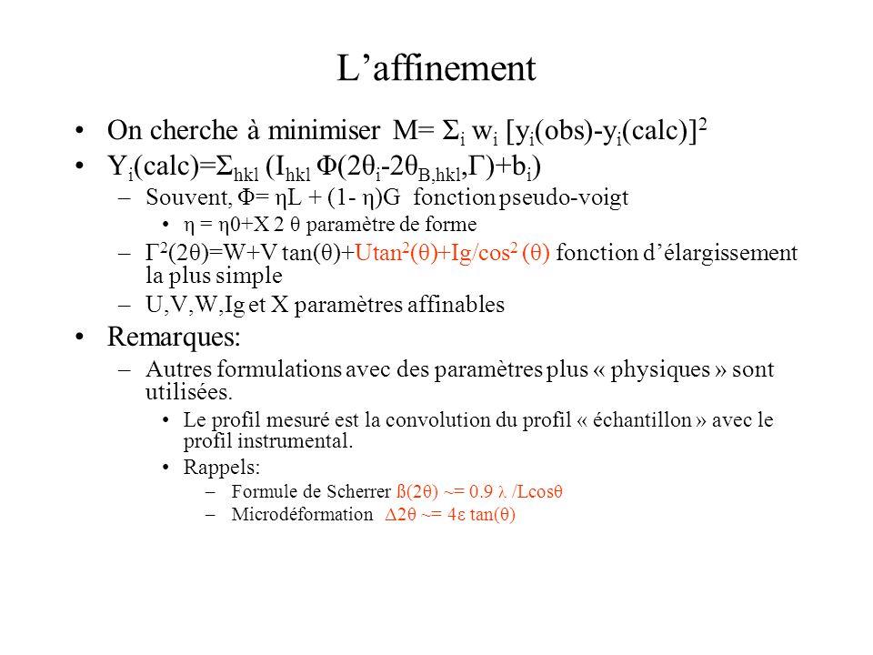 Laffinement On cherche à minimiser M= Σ i w i [y i (obs)-y i (calc)] 2 Y i (calc)=Σ hkl (I hkl Φ(2θ i -2θ B,hkl,Γ)+b i ) –Souvent, Φ= ηL + (1- η)G fon