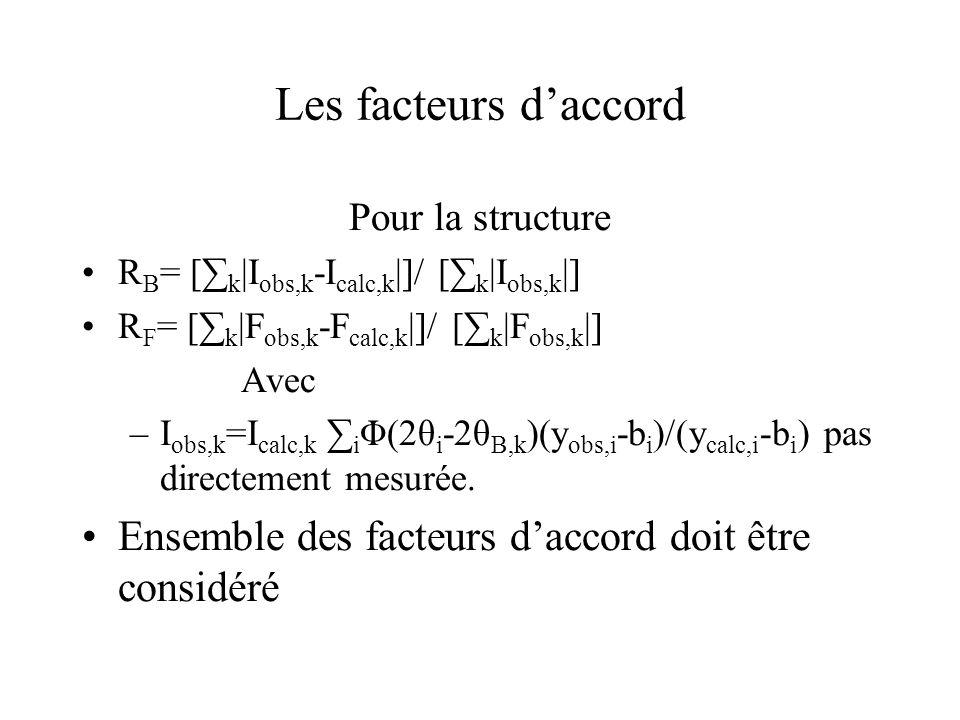 Les facteurs daccord Pour la structure R B = [ k |I obs,k -I calc,k |]/ [ k |I obs,k |] R F = [ k |F obs,k -F calc,k |]/ [ k |F obs,k |] Avec –I obs,k