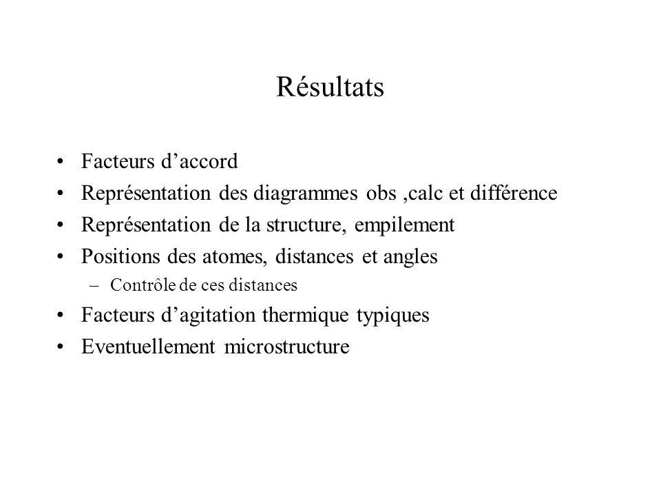 Résultats Facteurs daccord Représentation des diagrammes obs,calc et différence Représentation de la structure, empilement Positions des atomes, dista